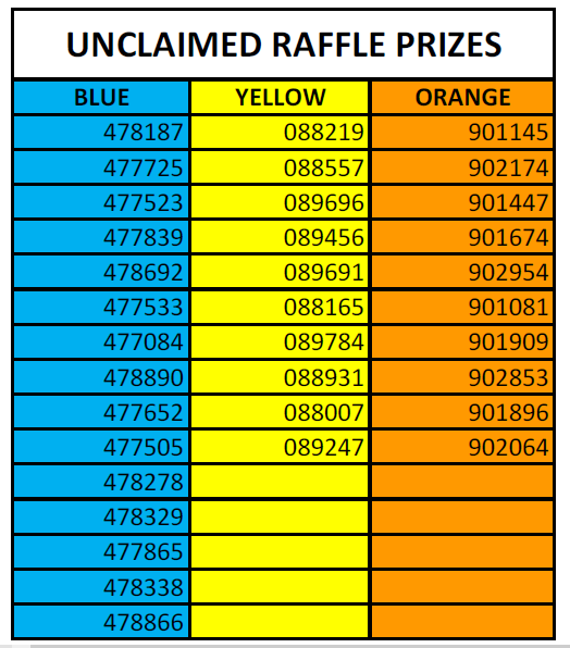 image raffle unclaimed.PNG