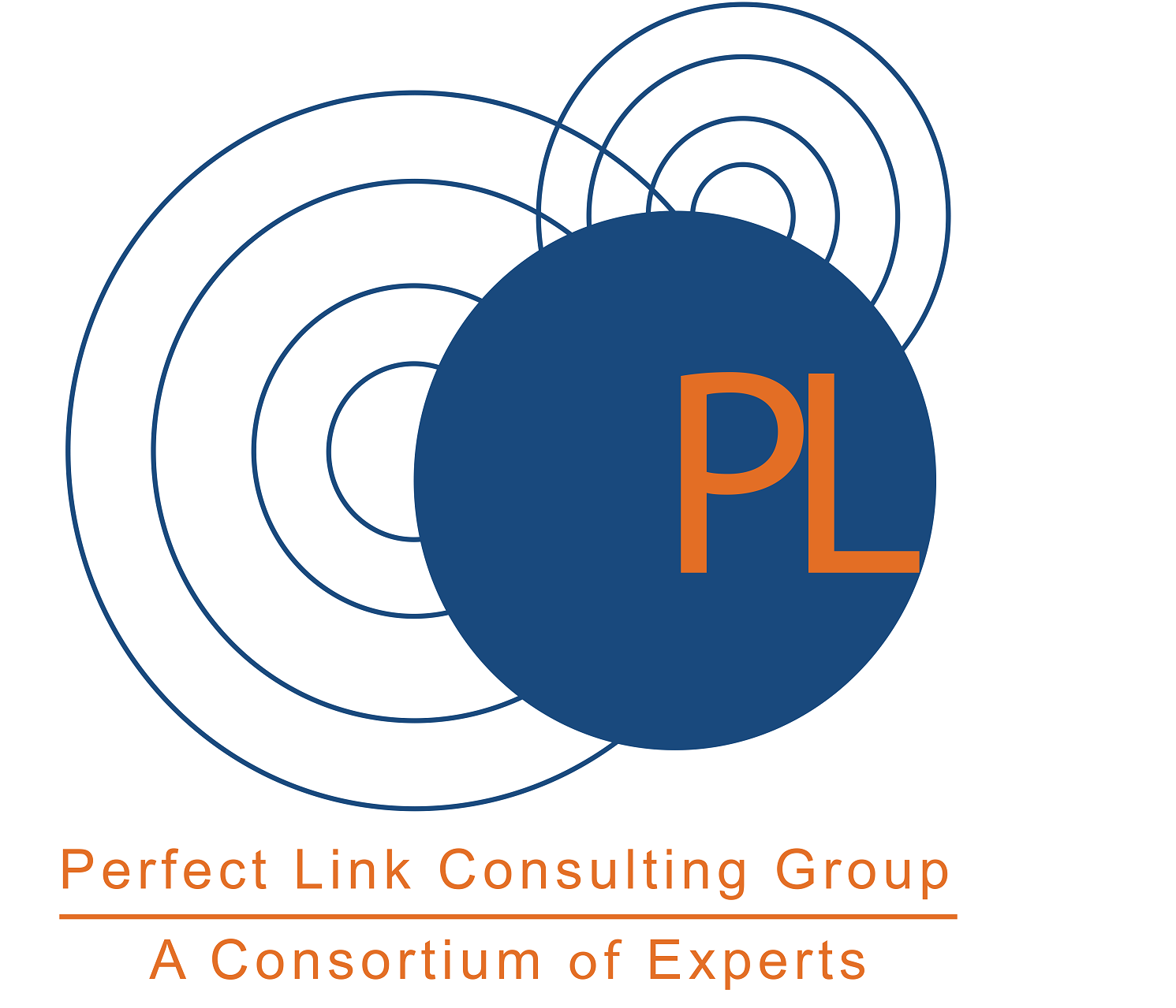 Perfect Link Consulting Group